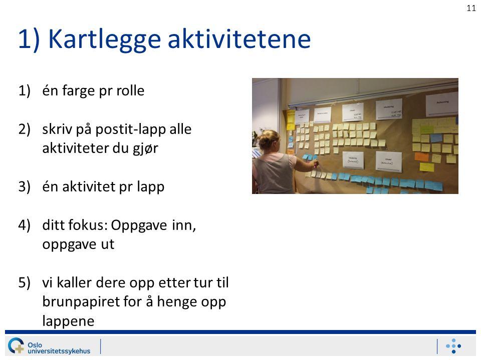 1) Kartlegge aktivitetene 11 1)én farge pr rolle 2)skriv på postit-lapp alle aktiviteter du gjør 3)én aktivitet pr lapp 4)ditt fokus: Oppgave inn, opp
