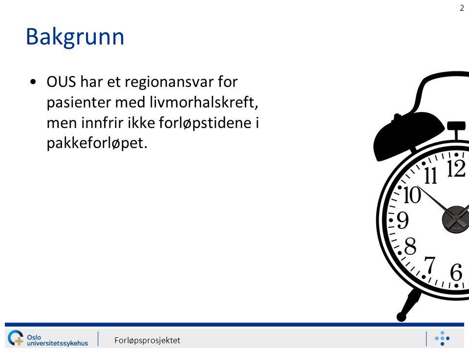 Bakgrunn OUS har et regionansvar for pasienter med livmorhalskreft, men innfrir ikke forløpstidene i pakkeforløpet. Forløpsprosjektet 2