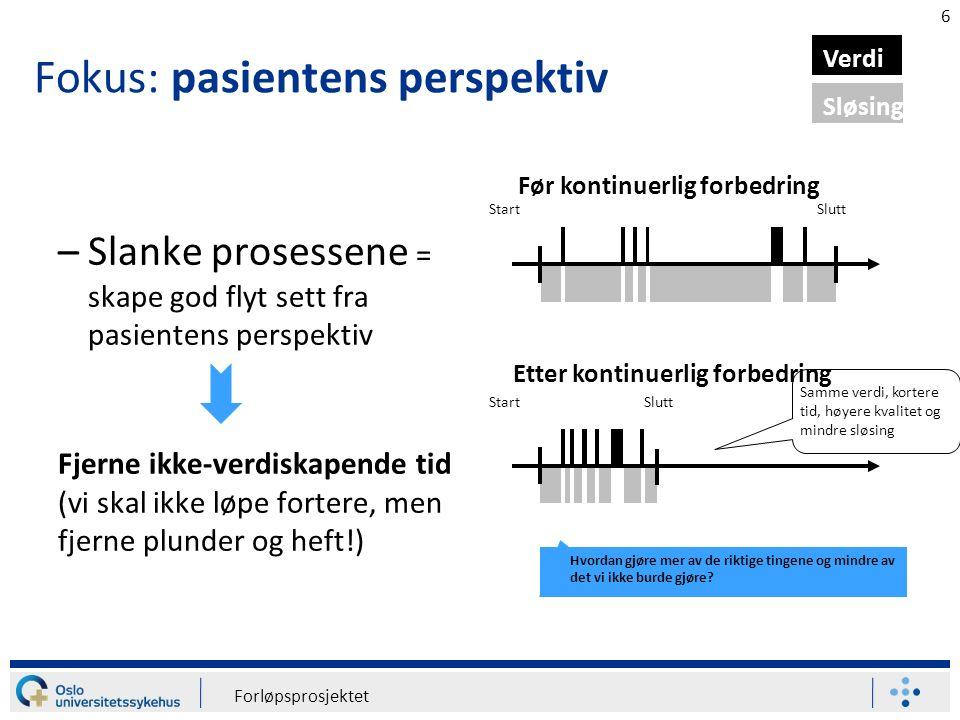 Fokus: pasientens perspektiv –Slanke prosessene = skape god flyt sett fra pasientens perspektiv Fjerne ikke-verdiskapende tid (vi skal ikke løpe forte