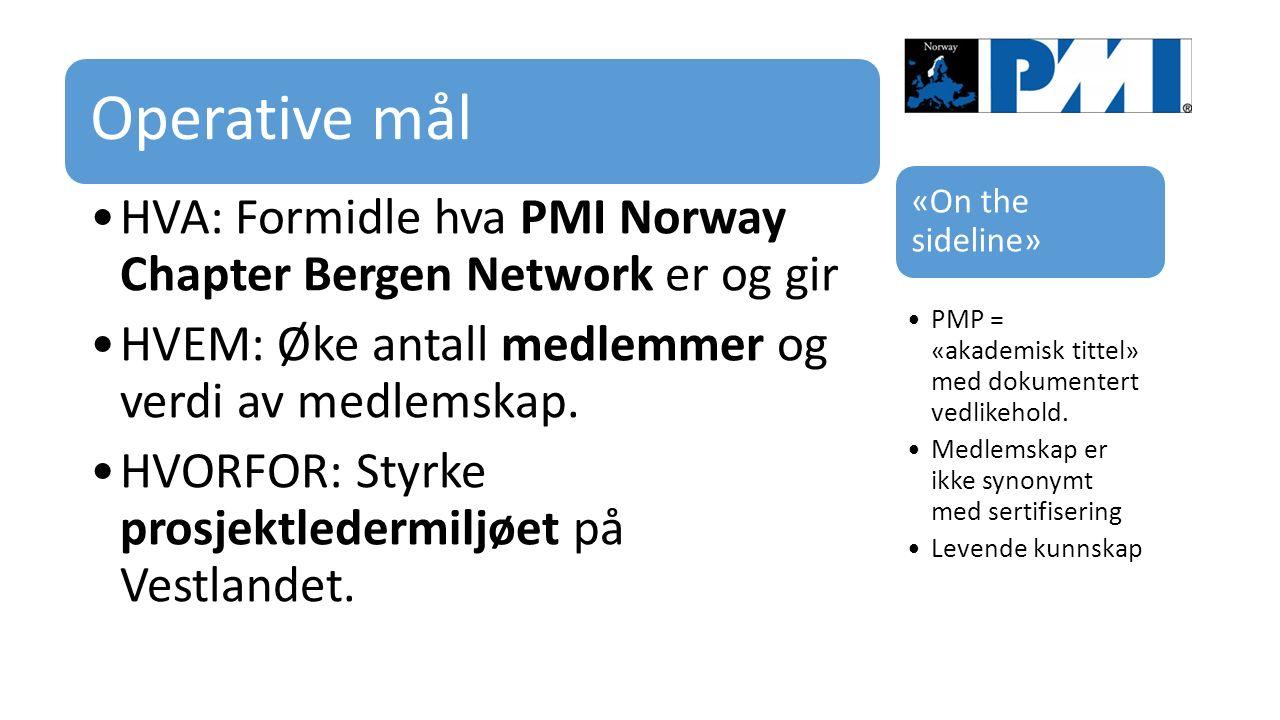 Operative mål HVA: Formidle hva PMI Norway Chapter Bergen Network er og gir HVEM: Øke antall medlemmer og verdi av medlemskap.