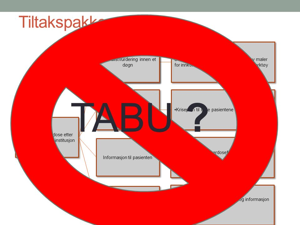 Tiltakspakken TABU