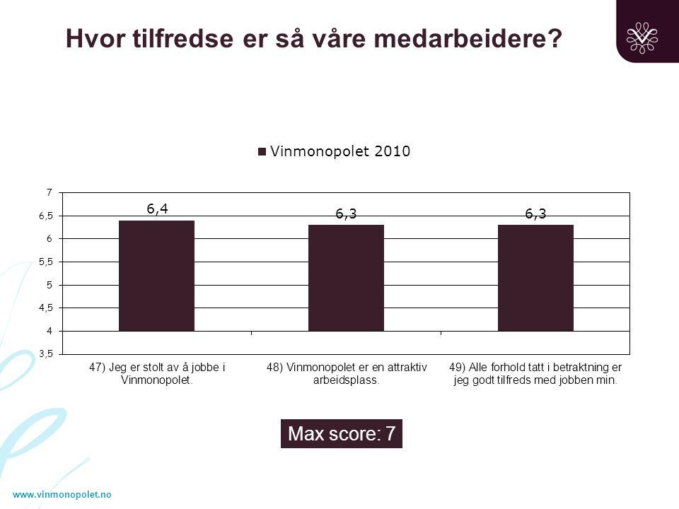 www.vinmonopolet.no Hvor tilfredse er så våre medarbeidere Max score: 7