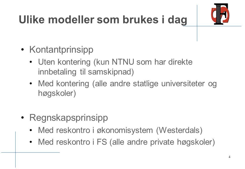 Ulike modeller som brukes i dag Kontantprinsipp Uten kontering (kun NTNU som har direkte innbetaling til samskipnad) Med kontering (alle andre statlig