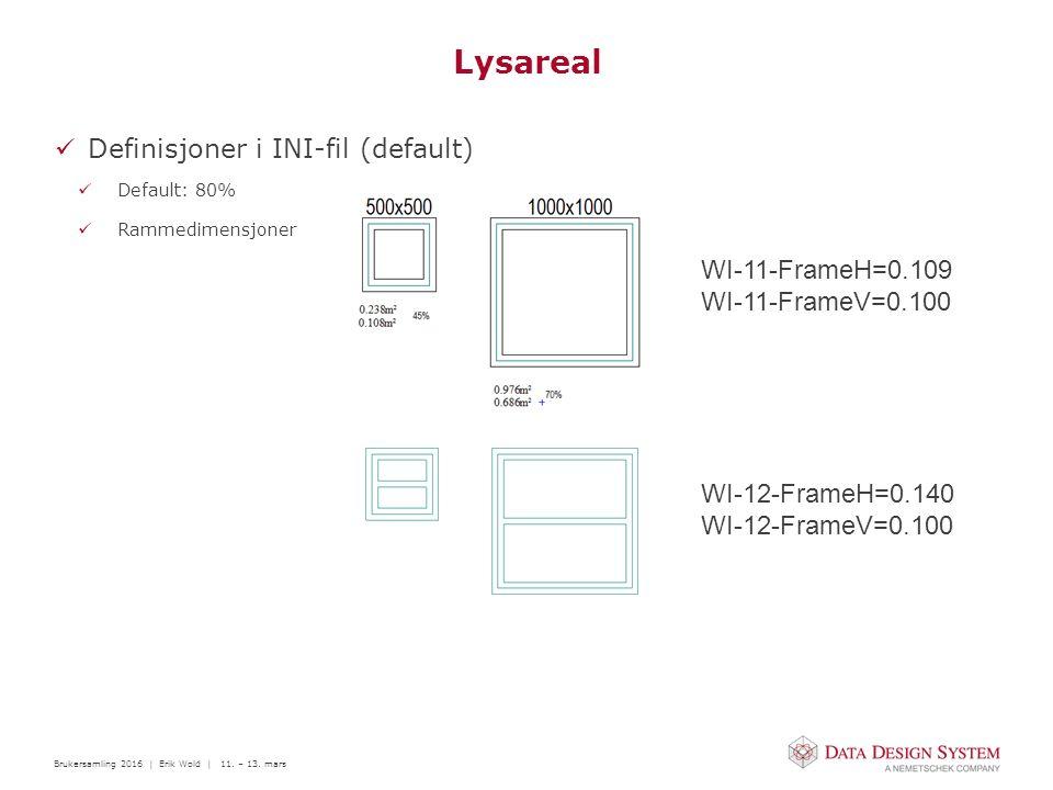 Brukersamling 2016 | Erik Wold | 11. – 13. mars Lysareal Definisjoner i INI-fil (default) Default: 80% Rammedimensjoner WI-11-FrameH=0.109 WI-11-Frame