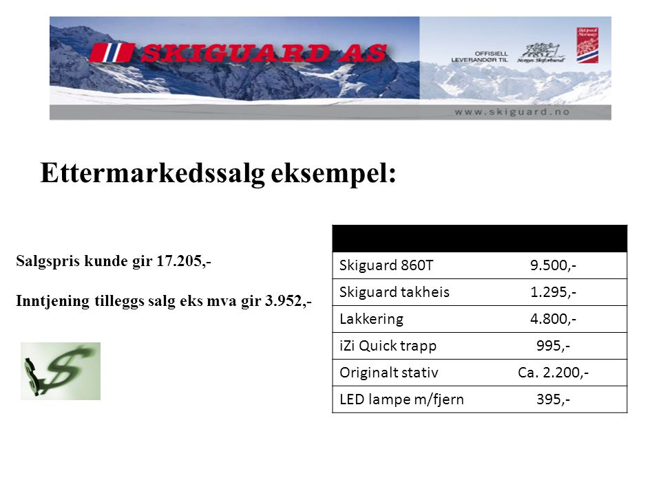 Ettermarkedssalg eksempel: Skiguard 860T9.500,- Skiguard takheis1.295,- Lakkering4.800,- iZi Quick trapp995,- Originalt stativCa.