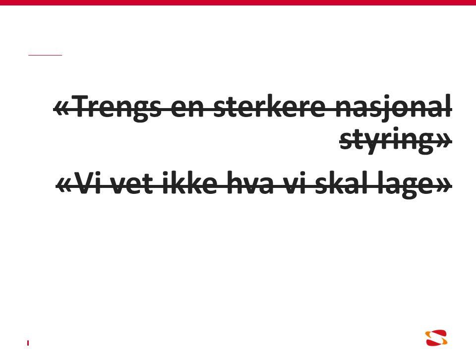 50 MandagTirsdagOnsdagTorsdagFredag Samanalyse Demo Produkt bcklog Prototype PÅ EN UKE