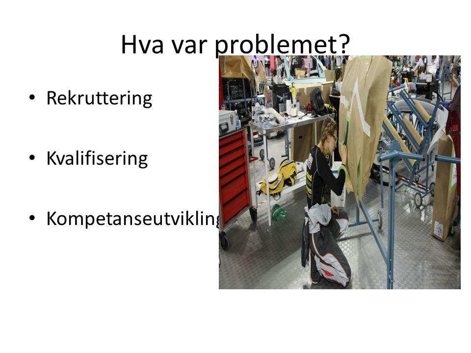 Hva var problemet? Rekruttering Kvalifisering Kompetanseutvikling