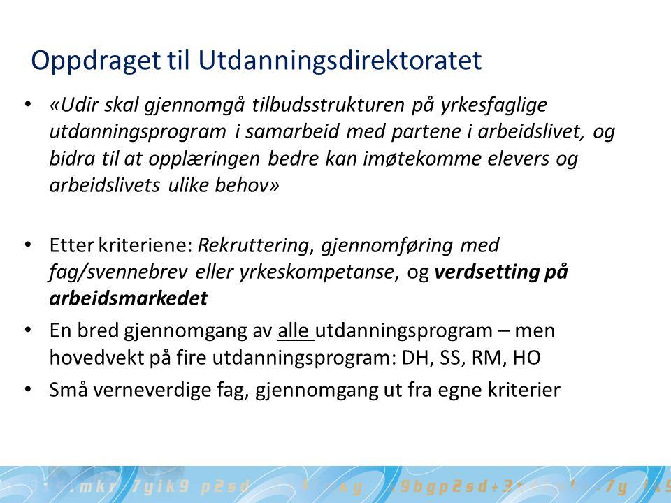 Norsk mal: Tekst uten kulepunkter Tips bunntekst: For å få sidenummer, dato og tittel på presentasjon: Klikk på Sett Inn -> Topp og bunntekst - Huk av for ønsket tekst.