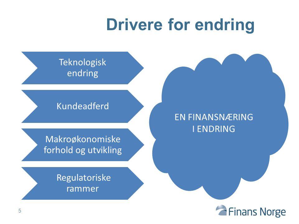 5 Drivere for endring EN FINANSNÆRING I ENDRING