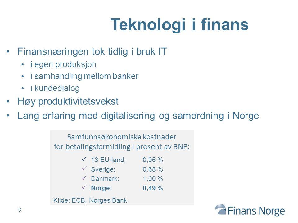 Finansnæringen tok tidlig i bruk IT i egen produksjon i samhandling mellom banker i kundedialog Høy produktivitetsvekst Lang erfaring med digitalisering og samordning i Norge 6 Teknologi i finans Samfunnsøkonomiske kostnader for betalingsformidling i prosent av BNP: 13 EU-land:0,96 % Sverige:0,68 % Danmark:1,00 % Norge:0,49 % Kilde: ECB, Norges Bank