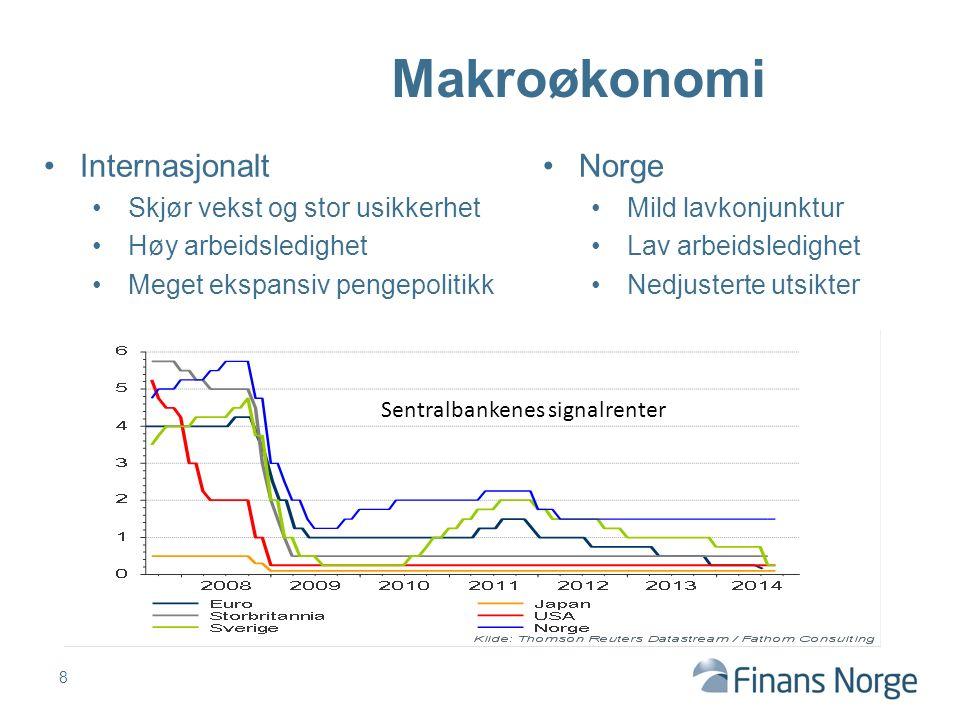 Internasjonalt Skjør vekst og stor usikkerhet Høy arbeidsledighet Meget ekspansiv pengepolitikk 8 Makroøkonomi Norge Mild lavkonjunktur Lav arbeidsledighet Nedjusterte utsikter Sentralbankenes signalrenter
