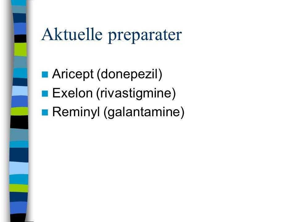 Aktuelle preparater Aricept (donepezil) Exelon (rivastigmine) Reminyl (galantamine)