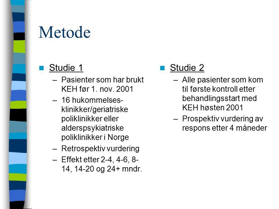 Metode Studie 1 –Pasienter som har brukt KEH før 1. nov. 2001 –16 hukommelses- klinikker/geriatriske poliklinikker eller alderspsykiatriske poliklinik