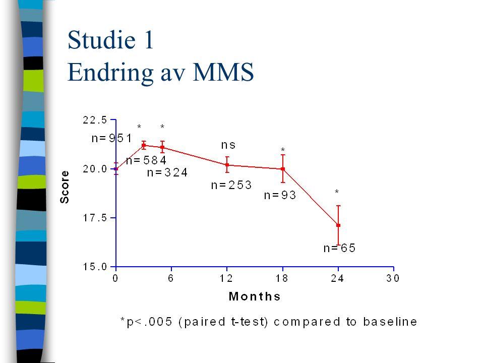 Studie 1 Endring av MMS