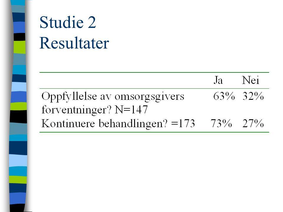 Studie 2 Resultater