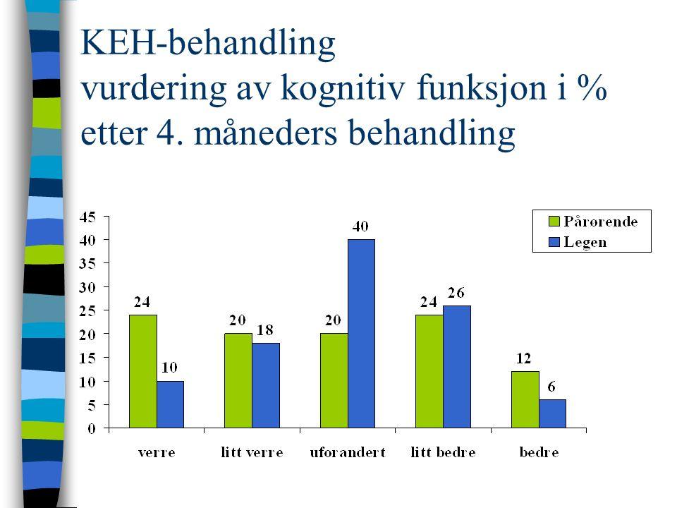 KEH-behandling vurdering av kognitiv funksjon i % etter 4. måneders behandling