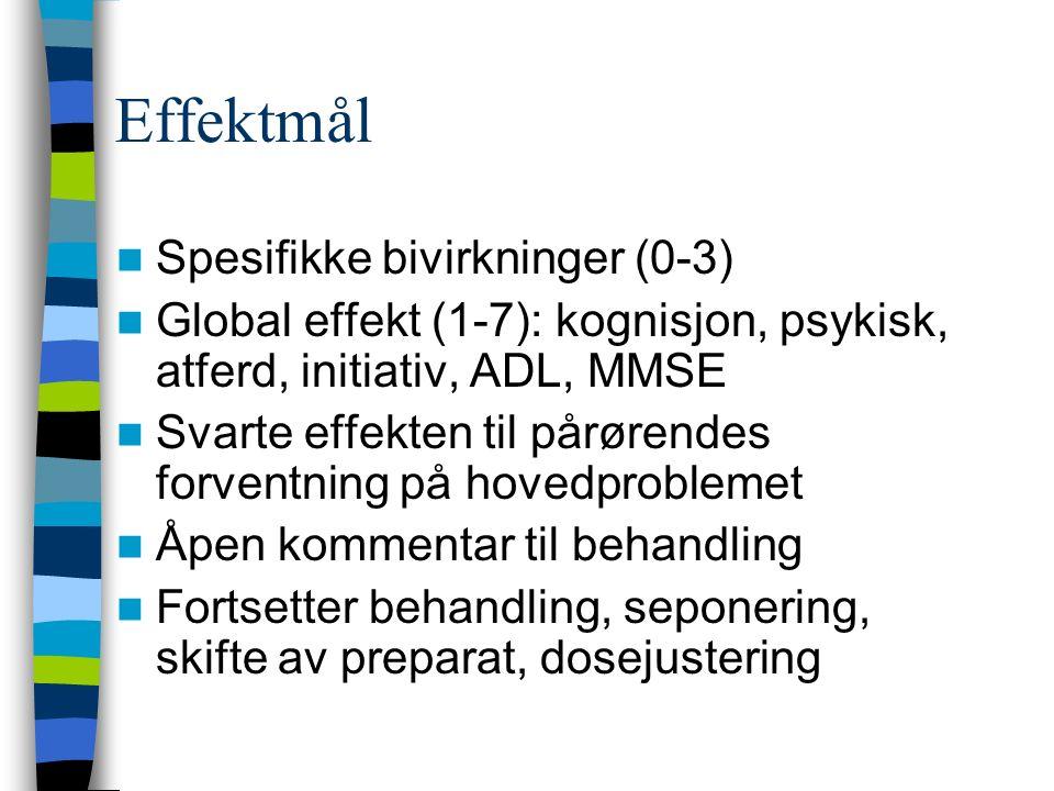 Effektmål Spesifikke bivirkninger (0-3) Global effekt (1-7): kognisjon, psykisk, atferd, initiativ, ADL, MMSE Svarte effekten til pårørendes forventni