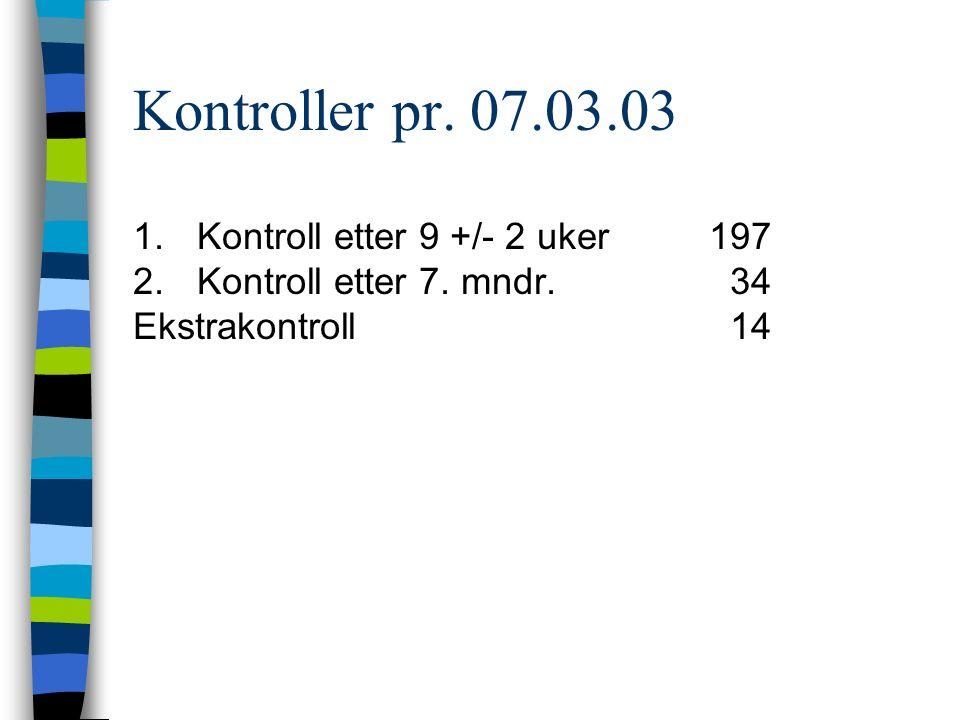 Kontroller pr. 07.03.03 1.Kontroll etter 9 +/- 2 uker 197 2.Kontroll etter 7. mndr. 34 Ekstrakontroll 14