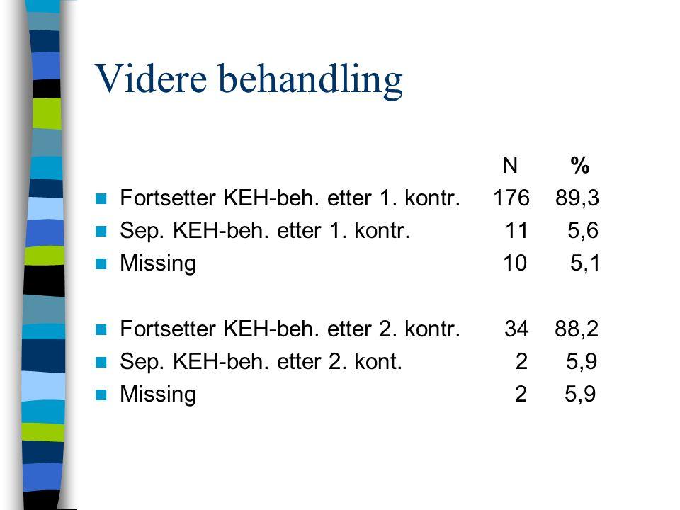 Videre behandling N% Fortsetter KEH-beh. etter 1. kontr. 176 89,3 Sep. KEH-beh. etter 1. kontr. 11 5,6 Missing 105,1 Fortsetter KEH-beh. etter 2. kont