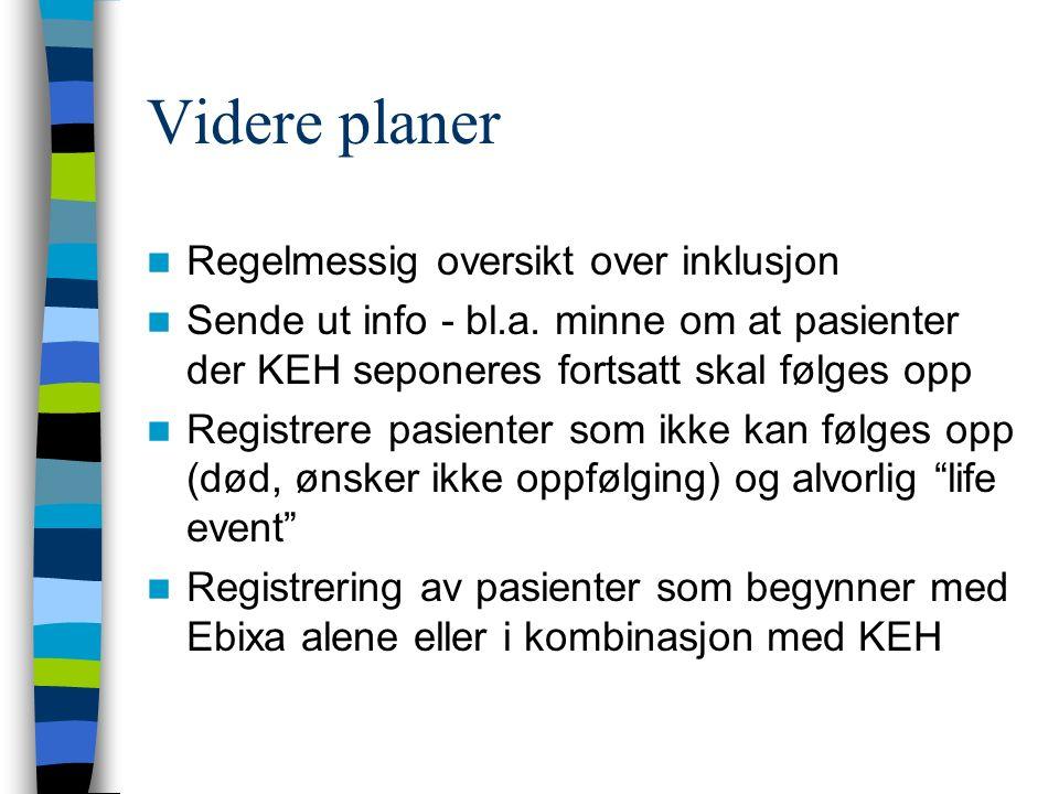 Videre planer Regelmessig oversikt over inklusjon Sende ut info - bl.a.
