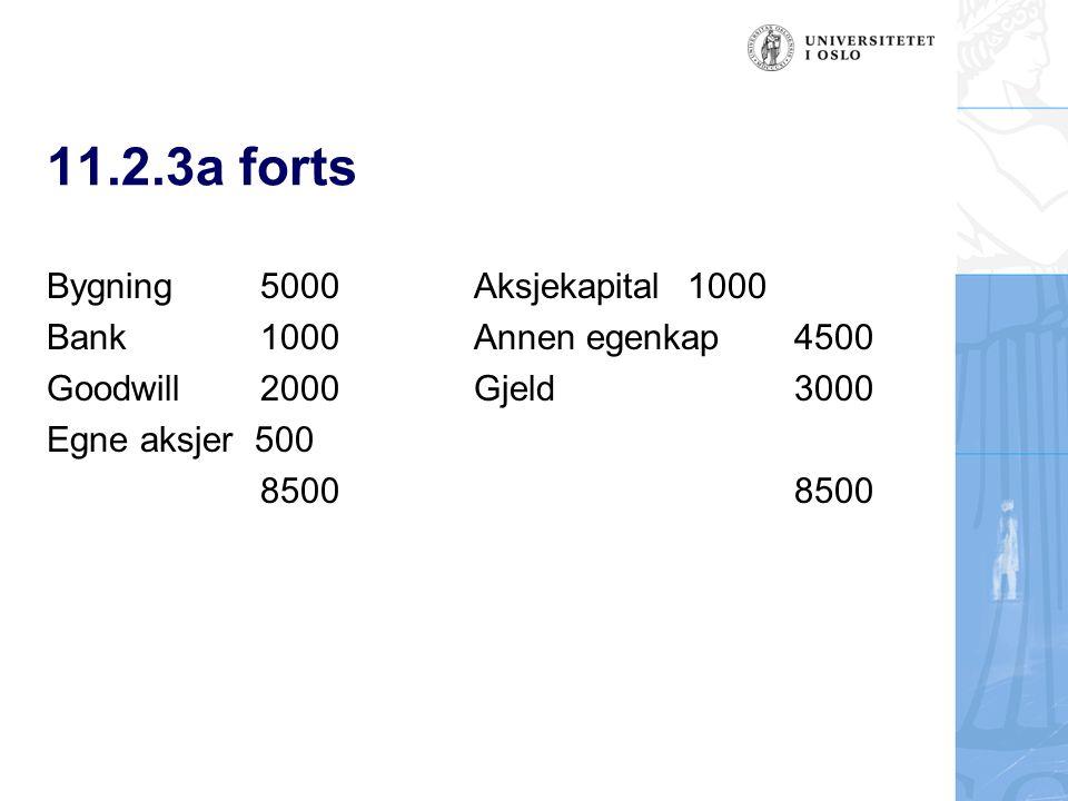 11.2.3a forts Bygning5000Aksjekapital 1000 Bank1000Annen egenkap4500 Goodwill2000Gjeld3000 Egne aksjer 5008500
