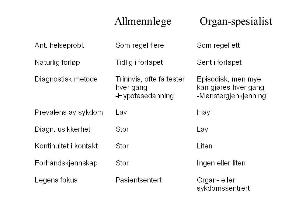 Allmennlege Organ-spesialist