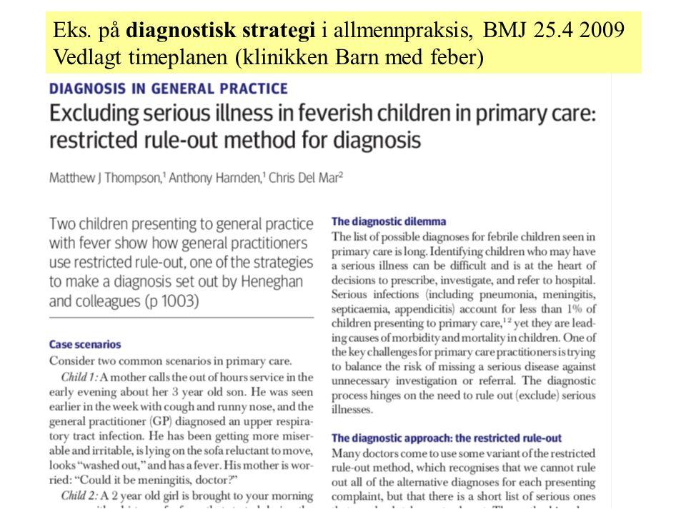 Eks. på diagnostisk strategi i allmennpraksis, BMJ 25.4 2009 Vedlagt timeplanen (klinikken Barn med feber)