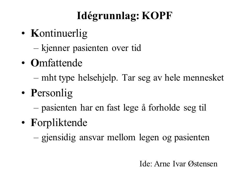 Idégrunnlag: KOPF Kontinuerlig –kjenner pasienten over tid Omfattende –mht type helsehjelp.