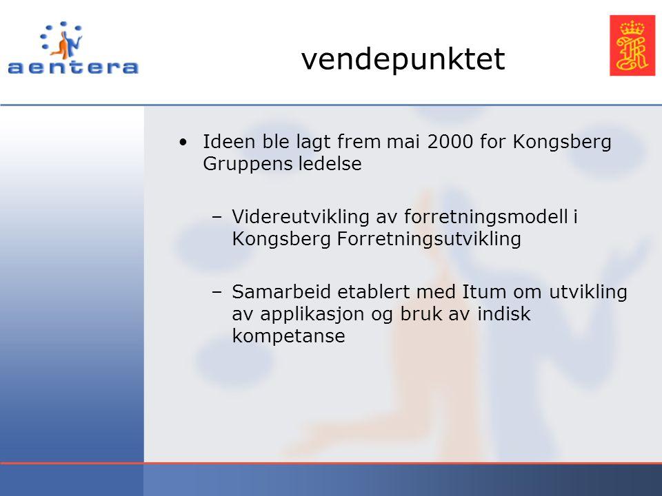 aentera stiftes  aentera network blir eget selskap oktober 2000  egenkapital fra:  Kongsberg Forretningsutvikling  Etableringsstøtte fra SND  Grundere