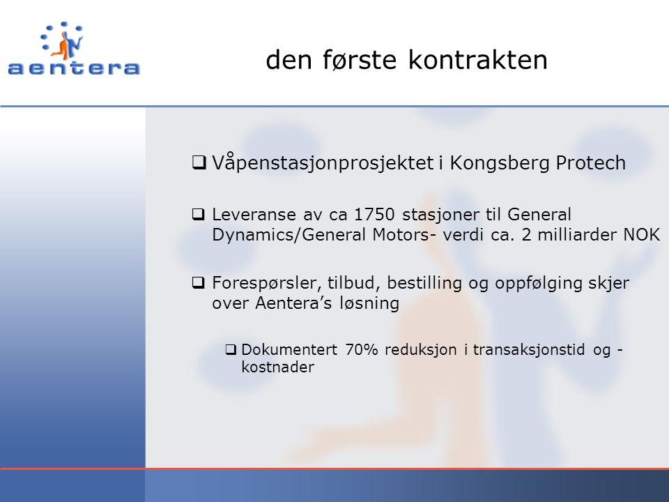 produktet lanseres  Aentera e-Collaboration Solution 1.0 ferdig utviklet som planlagt mai 2001  Kompetansespredning nødvendig for å forankre salg  Seminar i e-samhandel og e-samarbeid etableres og arrangeres og blir en del av Aentera-konseptet:  seminar 1 og 2: utvidet pilotnettverk  nye nettverk og klynger  nasjonalt insentiv i aenteras ånd  Delfinansiert av SND og TBL