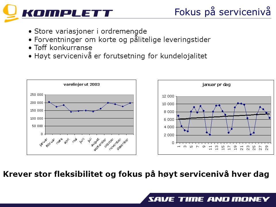 Store variasjoner i ordremengde Forventninger om korte og pålitelige leveringstider Tøff konkurranse Høyt servicenivå er forutsetning for kundelojalitet Krever stor fleksibilitet og fokus på høyt servicenivå hver dag Fokus på servicenivå