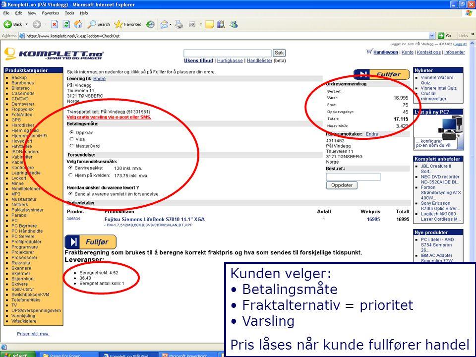 Kunden velger: Betalingsmåte Fraktalternativ = prioritet Varsling Pris låses når kunde fullfører handel