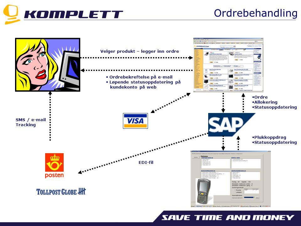 SMS / e-mail Tracking Velger produkt – legger inn ordre Ordrebekreftelse på e-mail Løpende statusoppdatering på kundekonto på web EDI-fil Ordre Alloke