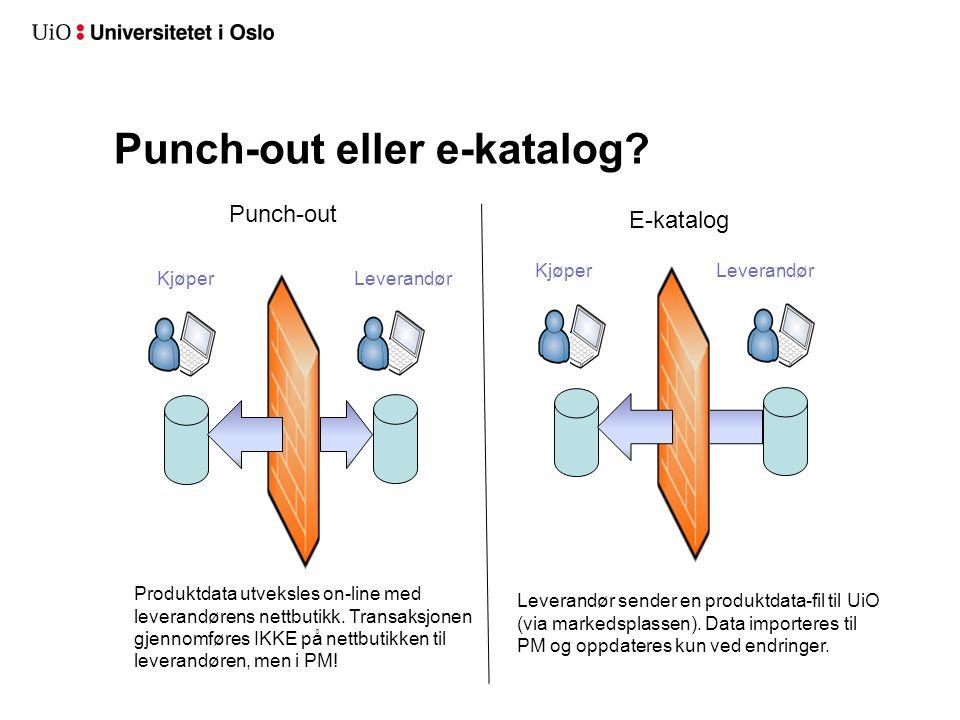 Punch-out eller e-katalog. Punch-out Produktdata utveksles on-line med leverandørens nettbutikk.