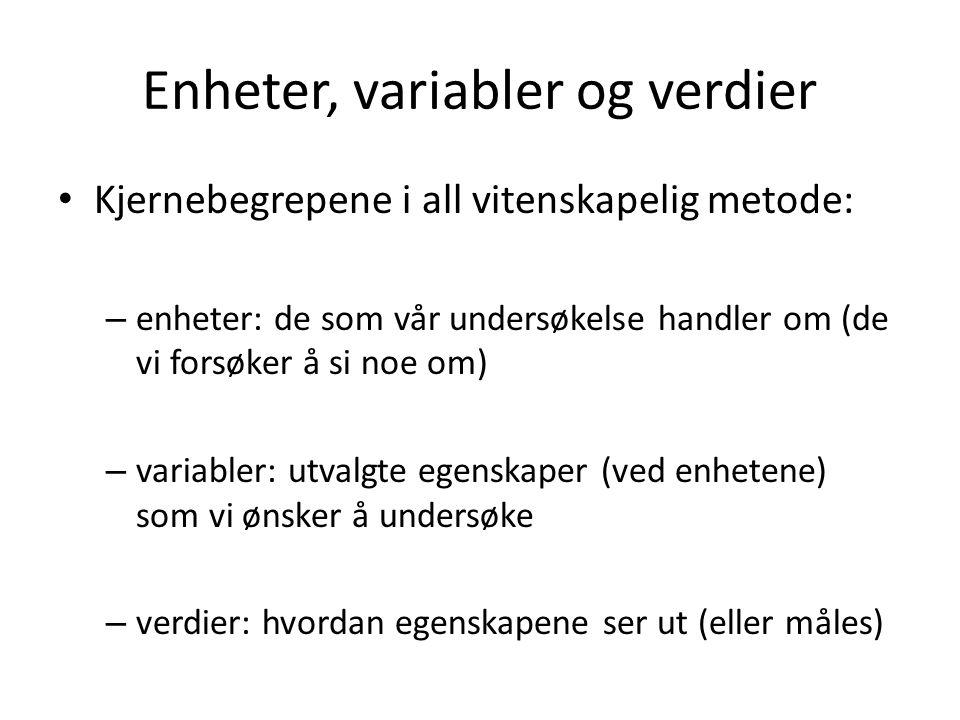 Enheter, variabler og verdier Kjernebegrepene i all vitenskapelig metode: – enheter: de som vår undersøkelse handler om (de vi forsøker å si noe om) – variabler: utvalgte egenskaper (ved enhetene) som vi ønsker å undersøke – verdier: hvordan egenskapene ser ut (eller måles)