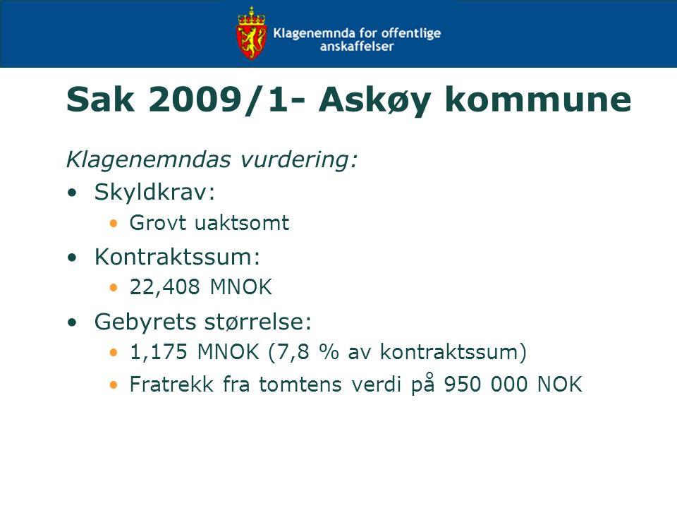 Sak 2009/1- Askøy kommune Klagenemndas vurdering: Skyldkrav: Grovt uaktsomt Kontraktssum: 22,408 MNOK Gebyrets størrelse: 1,175 MNOK (7,8 % av kontrak