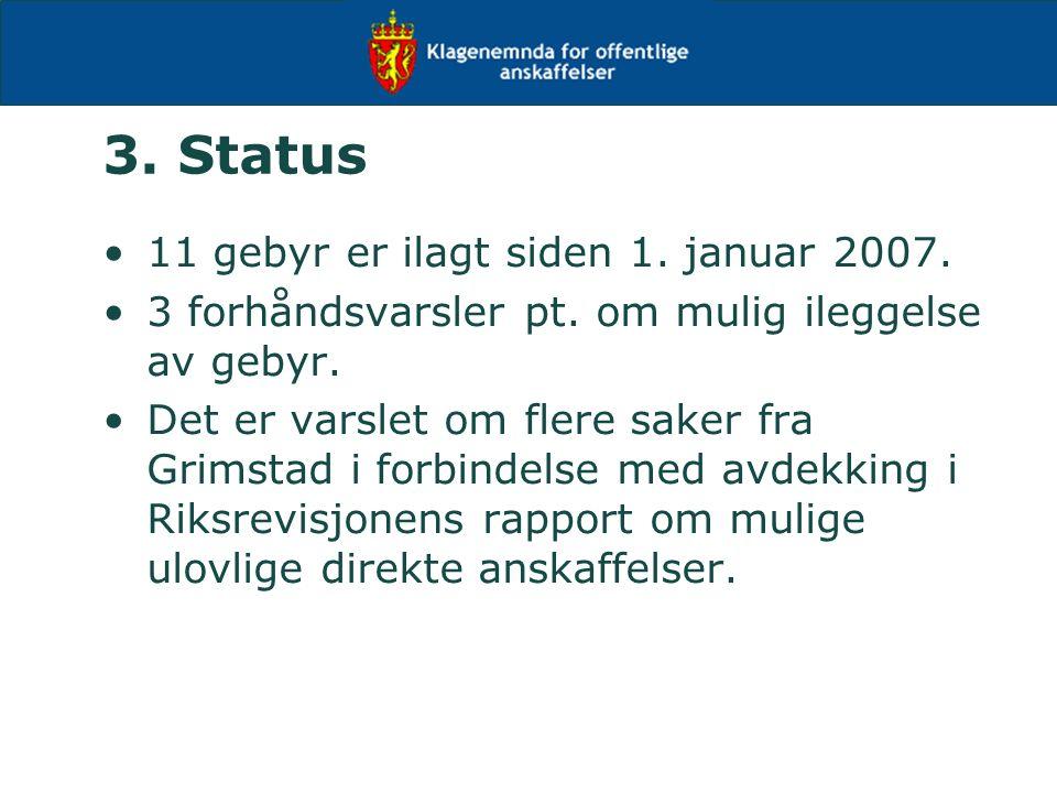 3. Status 11 gebyr er ilagt siden 1. januar 2007. 3 forhåndsvarsler pt. om mulig ileggelse av gebyr. Det er varslet om flere saker fra Grimstad i forb