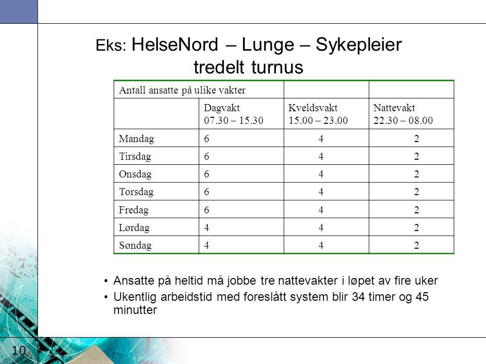 10 Eks: HelseNord – Lunge – Sykepleier tredelt turnus Antall ansatte på ulike vakter Dagvakt 07.30 – 15.30 Kveldsvakt 15.00 – 23.00 Nattevakt 22.30 –