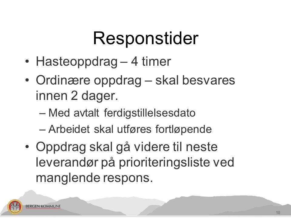 Responstider Hasteoppdrag – 4 timer Ordinære oppdrag – skal besvares innen 2 dager.