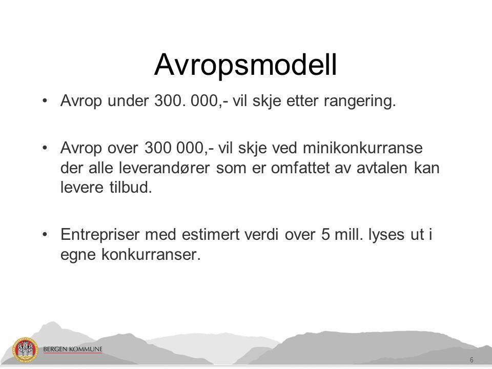 Avropsmodell Avrop under 300. 000,- vil skje etter rangering.