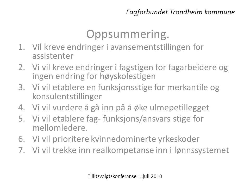 Fagforbundet Trondheim kommune Oppsummering.