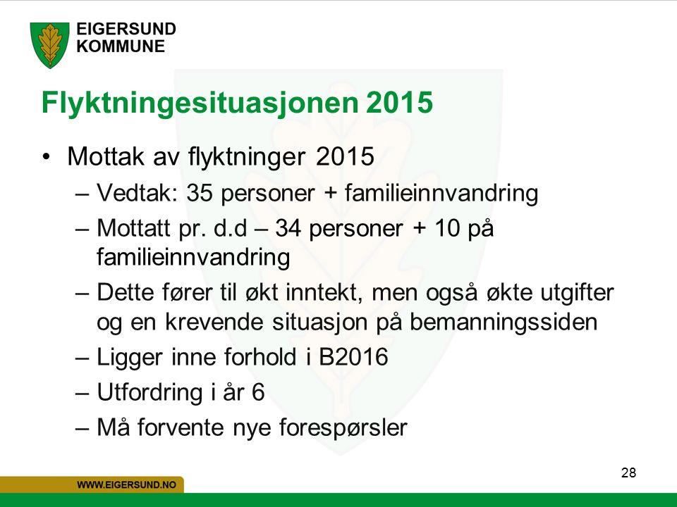 28 Flyktningesituasjonen 2015 Mottak av flyktninger 2015 –Vedtak: 35 personer + familieinnvandring –Mottatt pr.