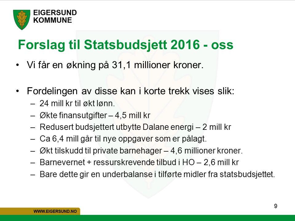 9 Forslag til Statsbudsjett 2016 - oss Vi får en økning på 31,1 millioner kroner.