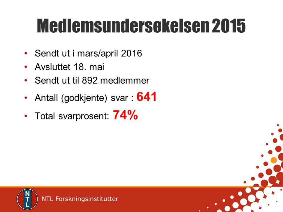 Medlemsundersøkelsen 2015 Sendt ut i mars/april 2016 Avsluttet 18.