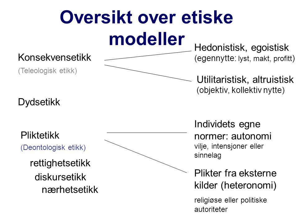 Oversikt over etiske modeller Konsekvensetikk (Teleologisk etikk) Pliktetikk (Deontologisk etikk) Individets egne normer: autonomi vilje, intensjoner