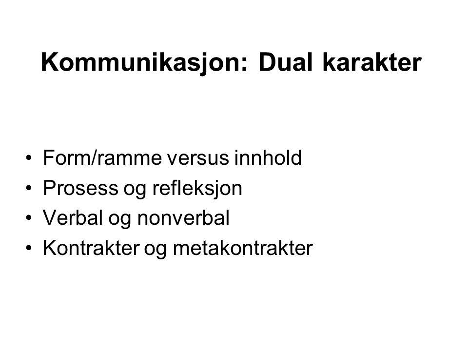 Kommunikasjon: Dual karakter Form/ramme versus innhold Prosess og refleksjon Verbal og nonverbal Kontrakter og metakontrakter