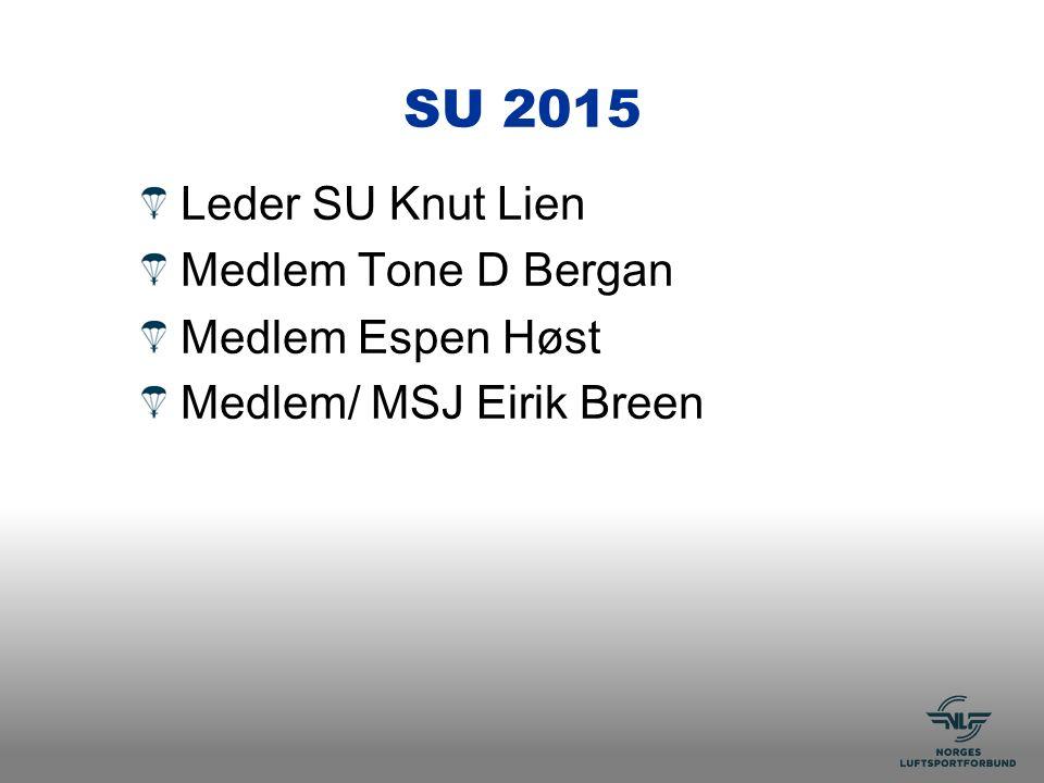 SU 2015 Leder SU Knut Lien Medlem Tone D Bergan Medlem Espen Høst Medlem/ MSJ Eirik Breen