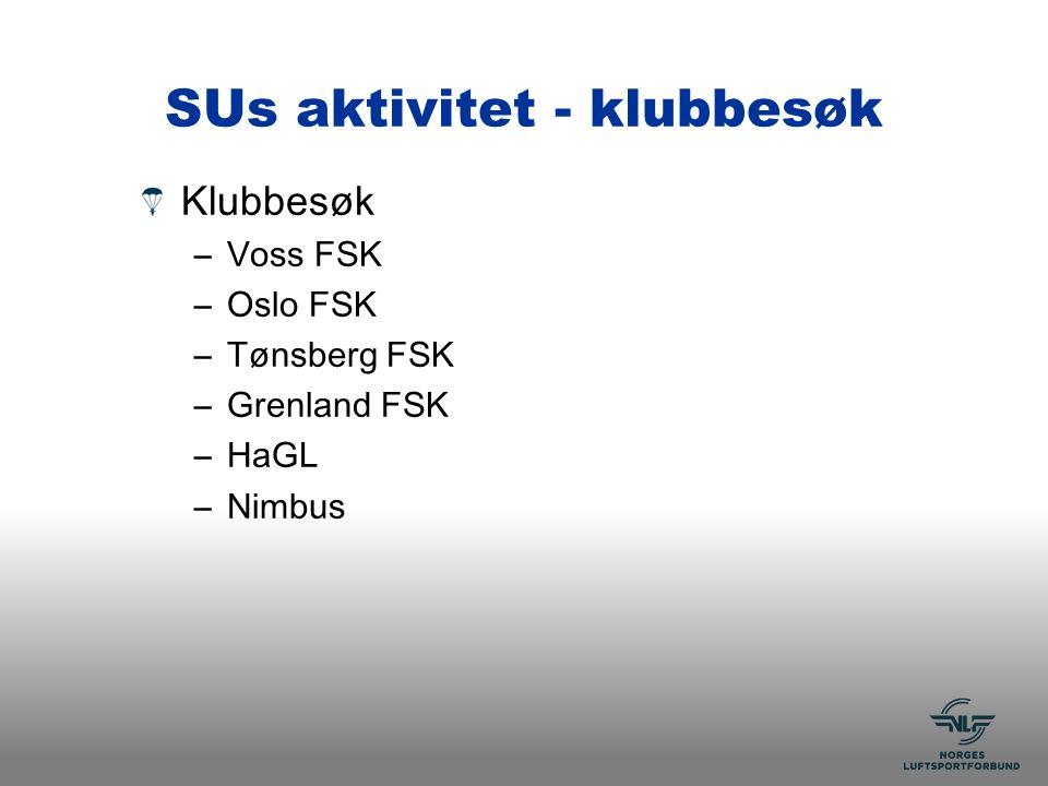 SUs aktivitet - klubbesøk Klubbesøk –Voss FSK –Oslo FSK –Tønsberg FSK –Grenland FSK –HaGL –Nimbus