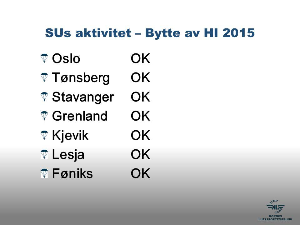 SUs aktivitet – Bytte av HI 2015 Oslo OK TønsbergOK Stavanger OK GrenlandOK KjevikOK LesjaOK FøniksOK