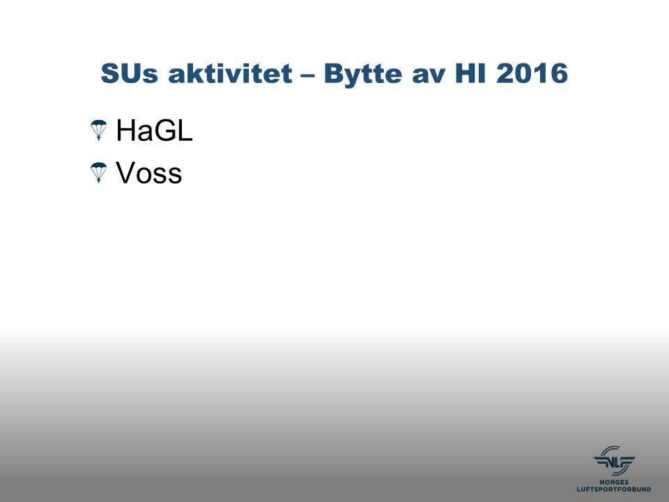 SUs aktivitet – Bytte av HI 2016 HaGL Voss